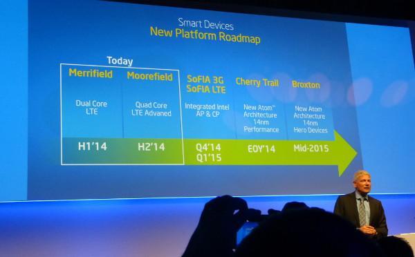 Mapa de las futuras plataformas de Intel para dispositivos móviles